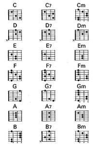 Легкие аккорды